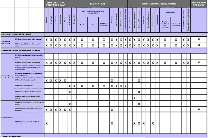 Magnificent Authority Matrix Template Format Model - Example Resume ...