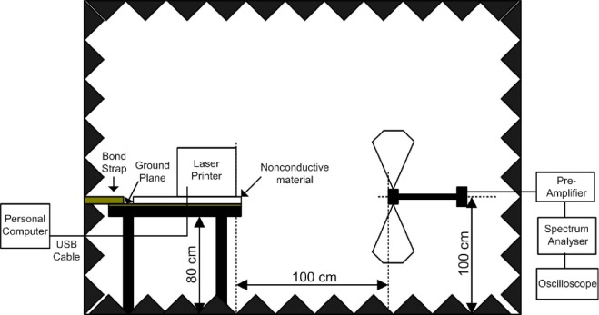 Analysis and reconstruction of laser printer information