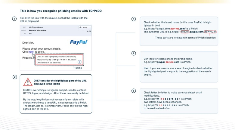 User experiences of TORPEDO: TOoltip-poweRed Phishing Email