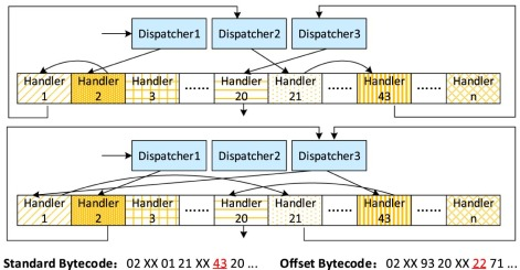 javascript obfuscator 44 crack