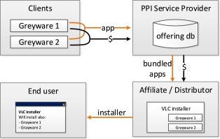 superantispyware free download cnet