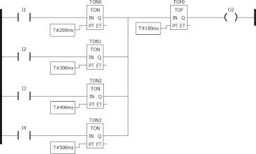 OpenPLC: An IEC 61,131–3 compliant open source industrial
