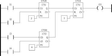 OpenPLC: An IEC 61,131–3 compliant open source industrial controller
