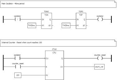 OpenPLC: An IEC 61,131–3 compliant open source industrial controller