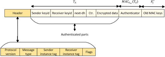 O2TR: Offline OTR messaging system under network disruption