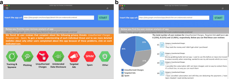 Revealing the unrevealed: Mining smartphone users privacy perception