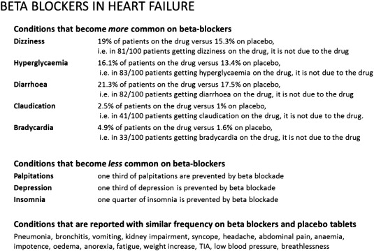 Do all beta blockers cause sexual dysfunction