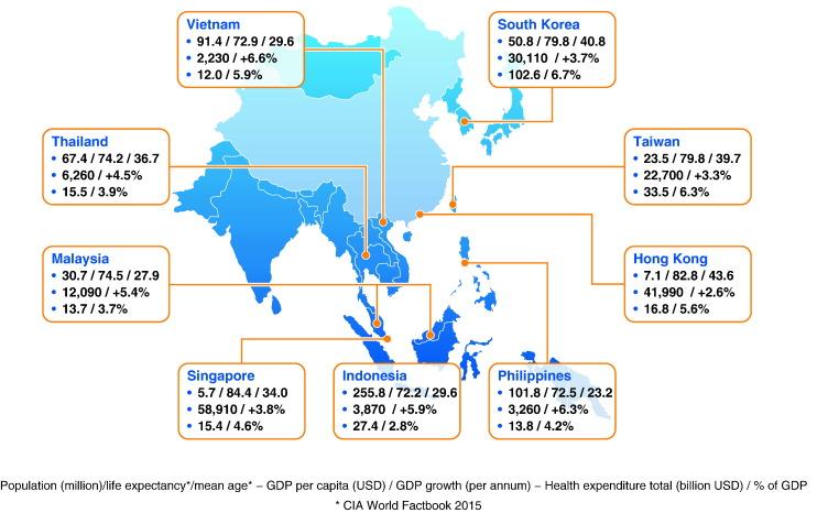 Heart failure across Asia: Same healthcare burden but