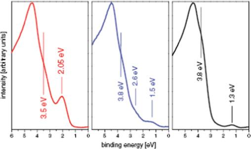 The fundamental surface science of wurtzite gallium nitride