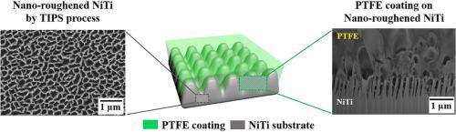 Enhanced mechanical stability of PTFE coating on nano