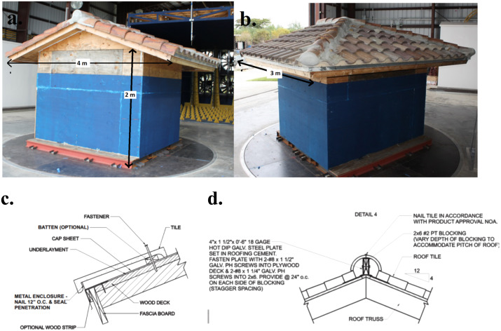 Wind Loading On Ridge Hip And Perimeter Roof Tiles A Full Scale Experimental Study Sciencedirect