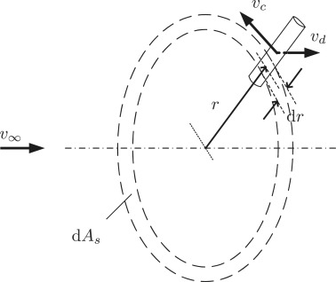 On The Aerodynamic Performance Of Crosswind Kite Power Systems