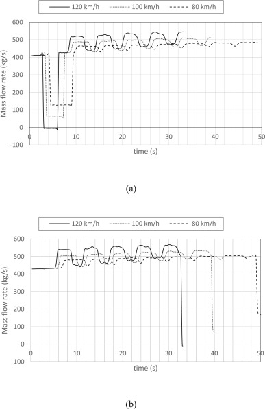 A Numerical Study Of The Train Induced Unsteady Airflow In A