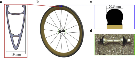 Cfd Simulations Of Spoked Wheel Aerodynamics In Cycling Impact Of