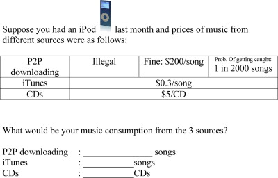 Music piracy: Bad for record sales but good for the iPod
