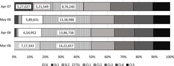 Spillover effect of Japanese long-term care insurance as an