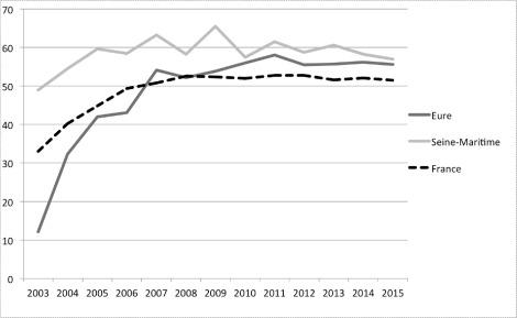 Increasing Breast Cancer Screening Uptake A Randomized