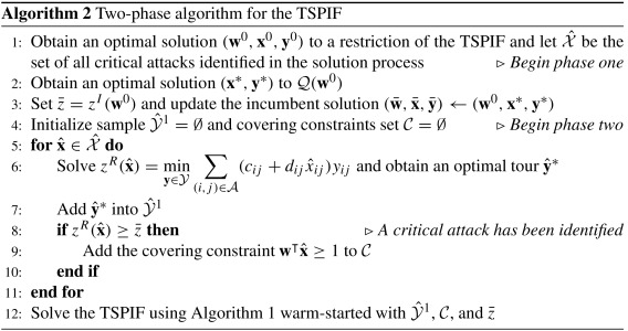 Solving the traveling salesman problem with interdiction and