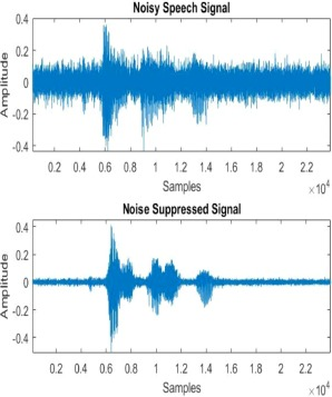 Real-time Simulink implementation of noise adaptive speech