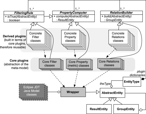 Continuous quality assessment with inCode - ScienceDirect
