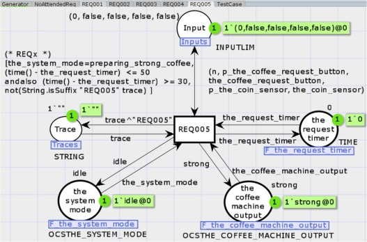 CPN simulation-based test case generation from controlled natural