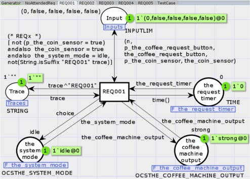 CPN simulation-based test case generation from controlled