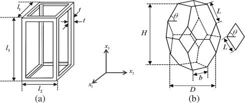 Anisotropic compressive properties of multiwall carbon nanotube