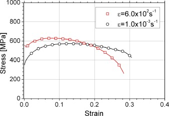 Mechanical response of dual phase steel at quasi-static and