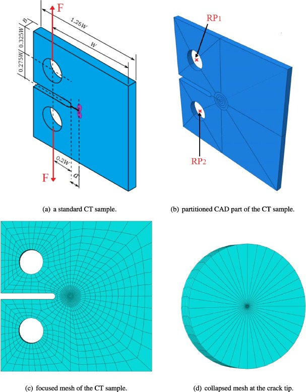 A nonlinear 3D model for iron-based shape memory alloys considering ...