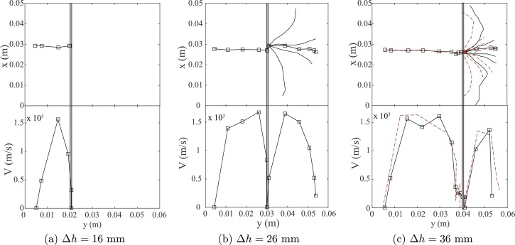 Dynamic crack-interface interactions in SGP laminated glass
