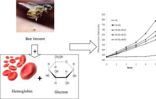 Honey Bee Venom Decreases The Complications Of Diabetes By