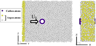 Molecular dynamics simulation of rotating carbon nanotube in