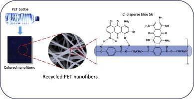 Dyeability of recycled electrospun polyethylene