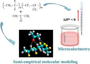Solubility and H-bonding of poly(vinylidene fluoride