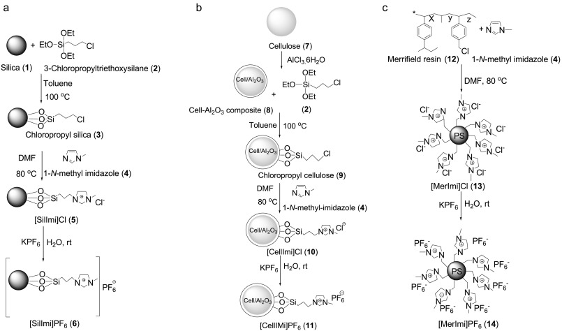 Compatibility of supported ionic liquid phase catalysts