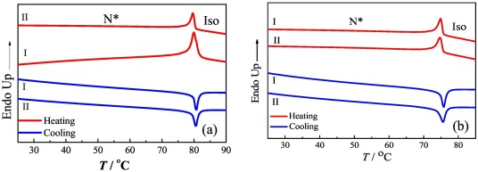 Room Temperature Helical Fluids In Single Component Systems