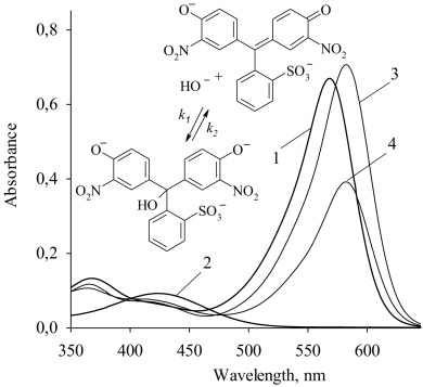 Micellar Rate Effects On The Kinetics Of Nitrophenol Violet Anion