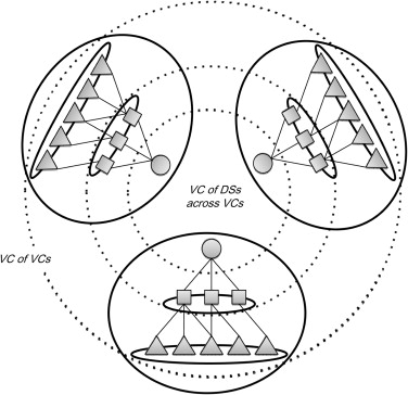 Internet Based Virtual Computing Environment Beyond The Data Center