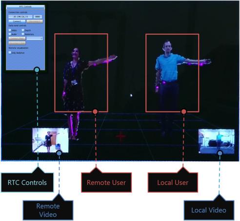 Real-time communication for Kinect-based telerehabilitation