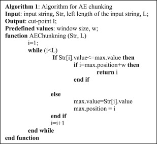 A new content-defined chunking algorithm for data