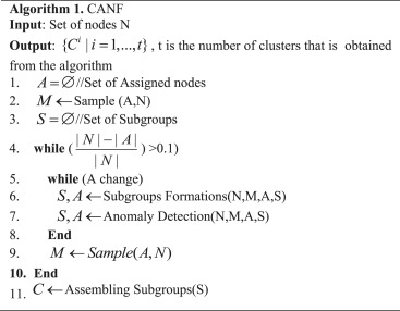 CANF: Clustering and anomaly detection method using nearest