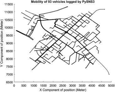 Enabling bidirectional traffic mobility for ITS simulation