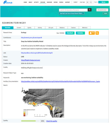 Enabling FAIR research in Earth Science through research objects