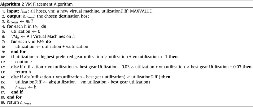 Virtual machine allocation and migration based on