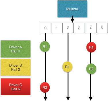 Checkpoint/restart approaches for a thread-based MPI runtime
