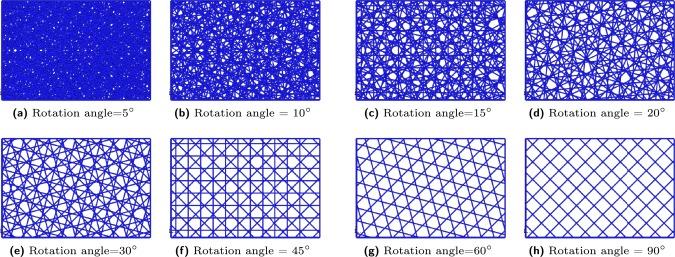 Function representation based slicer for 3D printing - ScienceDirect