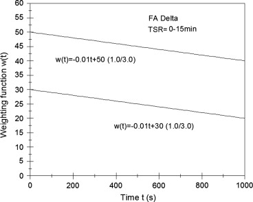 On–off switching of theta–delta brain waves related to falling