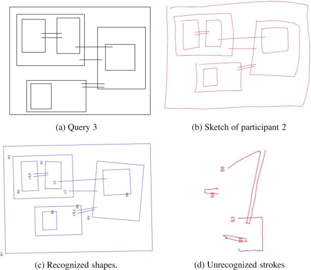 Automatic analysis and sketch-based retrieval of architectural floor ...