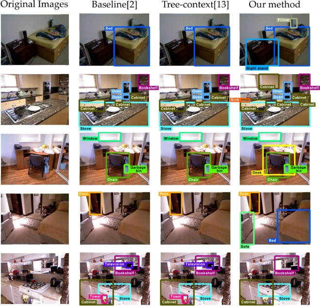 Discovering overlooked objects: Context-based boosting of object