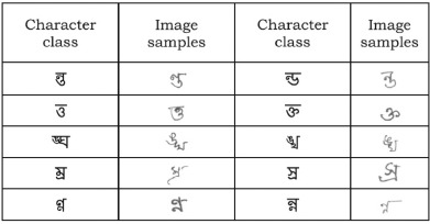 Handwritten isolated Bangla compound character recognition